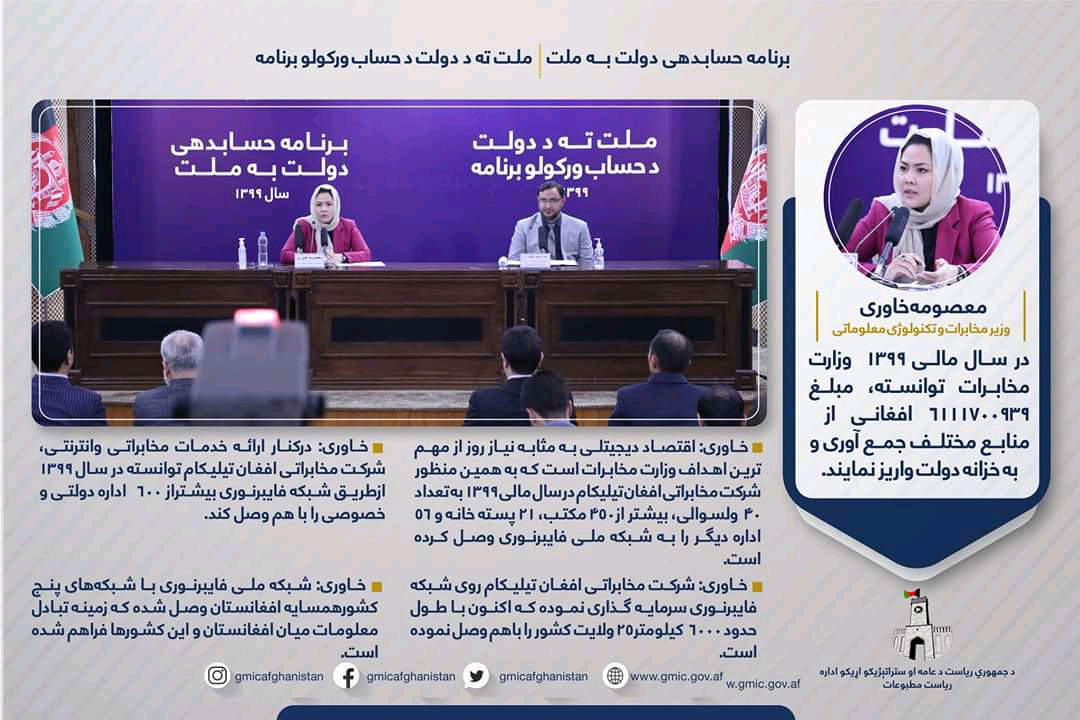 وزارت مخابرات و تکنالوژی معلوماتی برنامه حسابدهی دولت به ملت حوت ۱۳۹۹